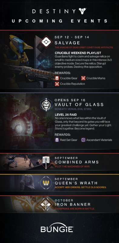 Destiny - Upcoming Events